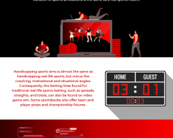 Difference Between Betting on Sports Simulators and Virtual Sports